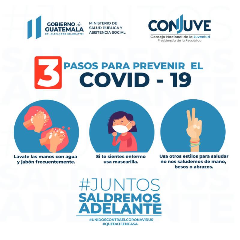 Prevenir el Covid
